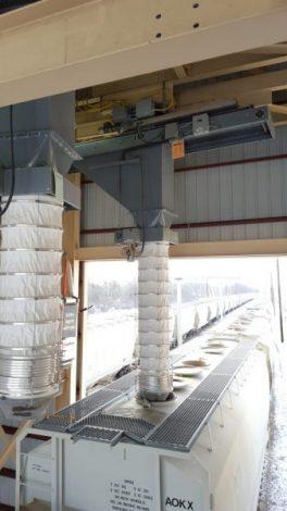 Mangas telescópicas para carga de tren - Mangas telescópicas Vortex