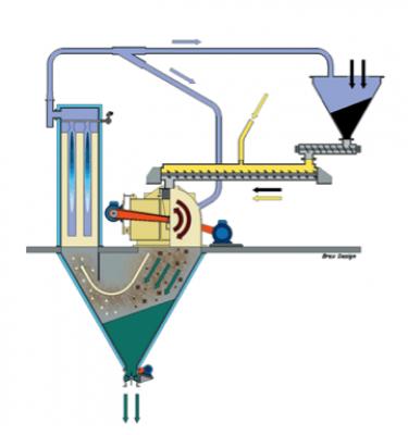 Molino Contrarotor criogénico - Cimma