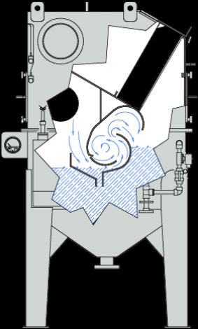 Principio de funcionamiento - Tri Mer