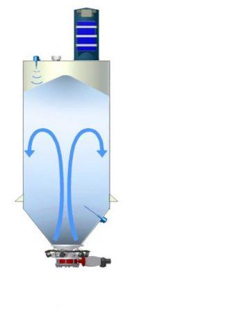 Principio de funcionamiento del mezclador para sólidos - NTE Process